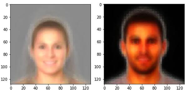 Ето какво се случва, когато комбинираш лицата на най-известните спортисти в света