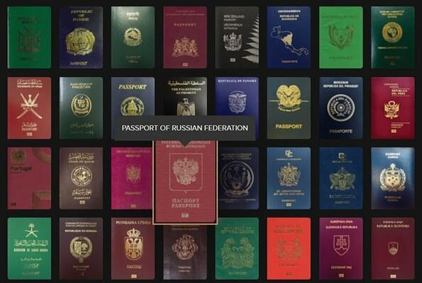 Впечатляващ сайт с паспортите на всички страни!