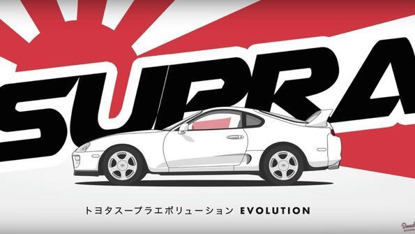 Цялата еволюция на Toyota Supra в едно видео!